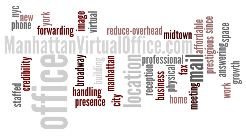 Manhattan Virtual Office Word Cloud 2